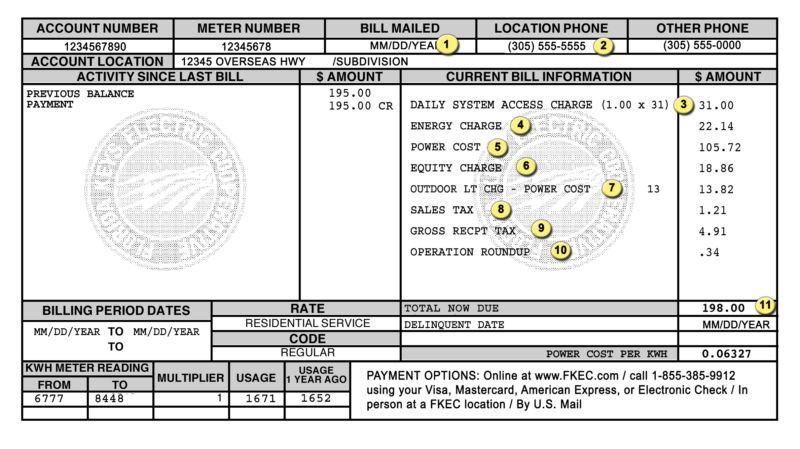 Sample FKEC bill with numerical annotations